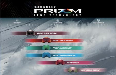 oakley flight deck lenses